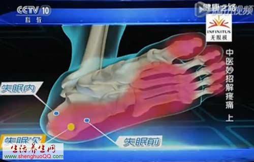 中医经筋损伤的特色疗法-长圆针.